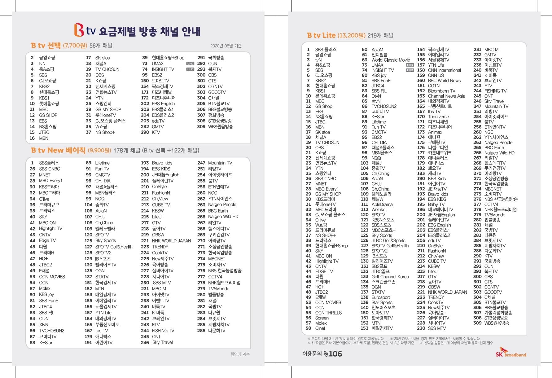 channel_info.pdf_page_2.jpg